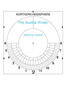 Best Sundial Template Gallery Entry Level Resume Templates