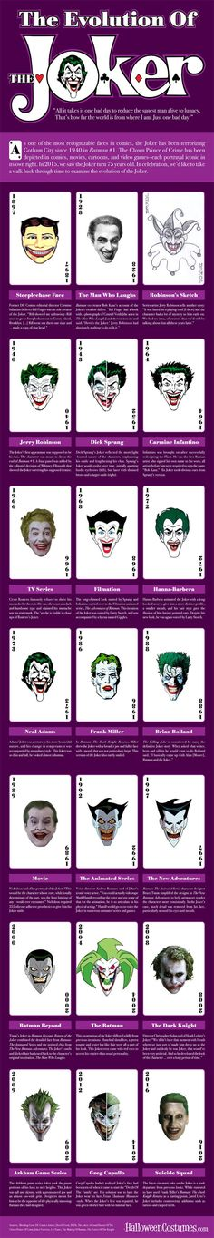 A look at the evolution of the joker by the folks from Halloweencostumes.com. I'm particularly a fan of Brian Bolland's look of the character, as well as the DCA version and his Arkham design. #SonGokuKakarot