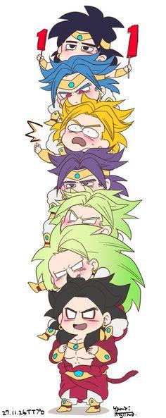 Dragon Ball Z | Broly | Anime