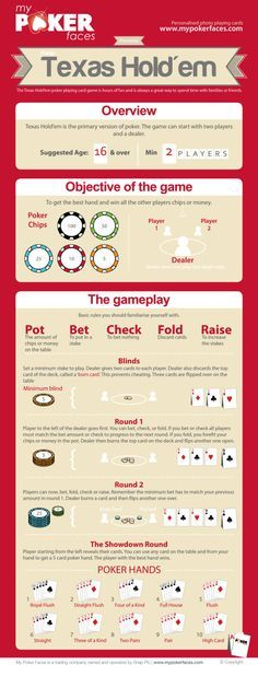 gambling is it right or wrong essay How to write an essay part 8 - examples of good and bad  has is the wrong word here because the essay is  a dead person is not telling anything right.
