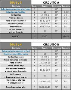 Rutina de 4 d as de volumen musculacion para for Gimnasio las tablas