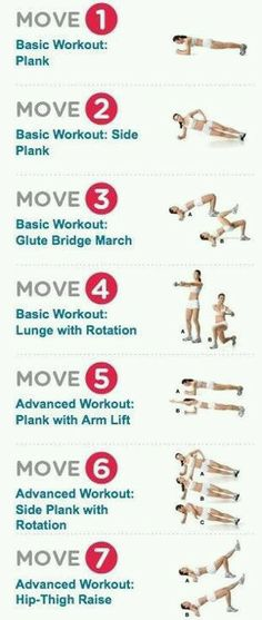#Planks with glute and arms added.