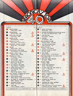 Veronica top 40 en dan voor de radio zitten met een cassette bandje standby om op te nemen