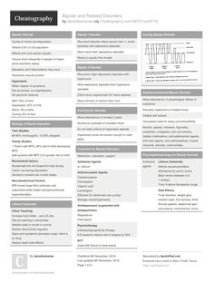 nmap Cheat Sheet by netwrkspider http://www.cheatography