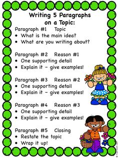Writing multiple paragraphs got you down?  Try this easy to use lesson to get your kids writing like a CHAMP!  Projectable pages, samples, and publishing paper makes this concept a SNAP!