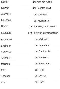 German Words for Professions - Learn German
