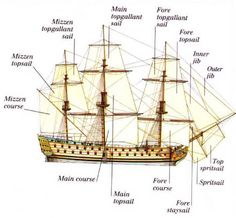 7 best ships images on pinterest sailing ships sailing yachts and rh pinterest com Illustration of Tall Ship Rigging Tall Ship Rigging Schematic