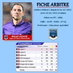 Mikaël LESAGE - Ligue de Basse-Normandie