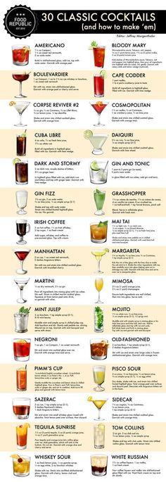 Die Klassiker unter den Cocktails und wie auch du sie machen kannst! #cocktails…