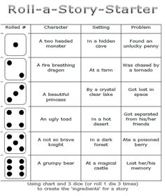 Probability Dice Game