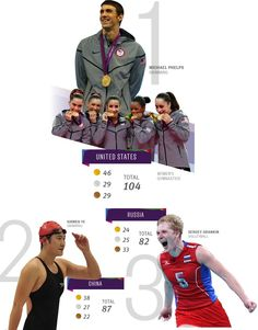 We're #1! Team U.S.A. brought home 104 medals, including 46 golds - and Great Britain had its best year since 1908.