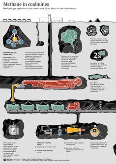 Methane in coalmines | INFOgraphics | RIA Novosti