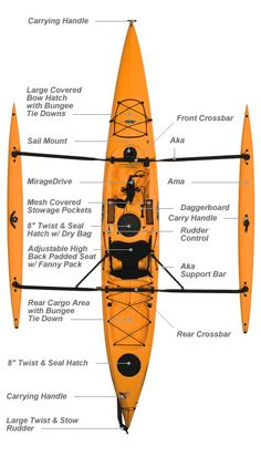 Finding the Right Vessel At Boat Shows Hobie Kayak, Kayaks, Kayak Paddle, Canoe Camping, Canoe And Kayak, Kayak Fishing, Fishing Boats, Sea Kayak, Sailing Kayak