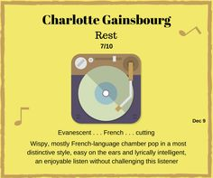 Charlotte Gainsbourg, French Language, Rock Music, Challenges, Passion, Album, Writing, Pop, Popular