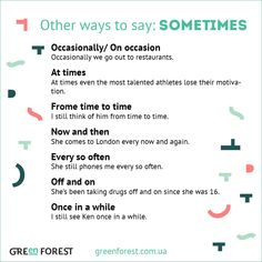 Synonyms to the word SOMETIMES. Other ways to say SOMETIMES. Синонимы к английскому слову SOMETIMES.