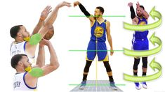 This article I will share you Stephen Curry's professional sideways shooting skill.  When I was young, many traditional basketball coach said that we must face to the basket, after shooting we should keep the front of our body facing the basket.   #analytics #Howto #shootingform #sideways #StephenCurry