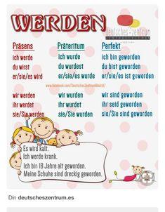 German Language Learning, English Language, Learn German, Learn English, Italian Lessons, German Grammar, Grammar And Vocabulary, Texts, Teacher
