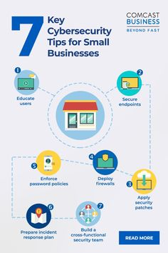 Learn how to protect your small business against cyberattacks with help from Comcast Business. Tap the Pin to see our seven top tips. Craft Business, Business Tips, Online Business, Business Branding, Small Business Organization, Business Planner, Budgeting Finances, Work From Home Jobs, Business Management
