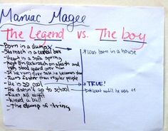 maniac magee lesson plans pinteres  tips for writing an effective maniac magee essay