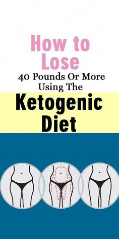 Lose 40 pounds or more using a ketogenic diet. Lose 40 pounds or more using a ketogenic diet. Lose 40 pounds or more using a ketogenic diet. Ketogenic Diet Meal Plan, Diet Plan Menu, Ketogenic Diet For Beginners, Keto Diet Plan, Diet Meal Plans, Paleo Diet, Diet Foods, Keto Meal, Fruit Diet