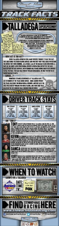 TRACK FACTS: Stewart-Haas Racing, our drivers and Talladega Superspeedway