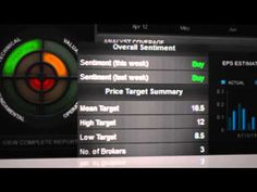 Best Stock Trading Software of 2013