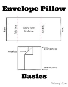 How to make an envelope pillow cover. The Sewing Loft How to make an envelope pillow cover. The Sewing Loft Sewing Basics, Sewing Hacks, Sewing Tutorials, Sewing Crafts, Sewing Tips, Tutorial Sewing, Sewing Ideas, Diy Pillow Covers, Decorative Pillow Covers