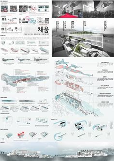 Architecture Panel, Architecture Design, Concept Board, Presentation, Layout, Landscape, Architecture, Architecture Board, Architecture Layout