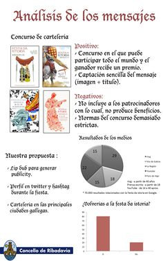 Análisis de los mensajes. Helena Álvarez, Jennifer Álvarez, Zoe Calvo y Susana Basoa.  En esta infografía se presentan los mensajes que recibimos de la Festa da istoria, en ella analizamos los carteles de 4 años con sus aspectos positivos y negativos, los mensajes que los medios de comunicación divulgan sobre la fiesta ( RTVG, La Voz de Galicia, Faro de Vigo, La Región y YouTube) y los públicos a los que va dirigido. Añadimos nuestra propuesta y una gráfica de satisfacción. Reception, Content, Youtube, Public Relations, Proposal, The Voice, Advertising, Messages, Receptions