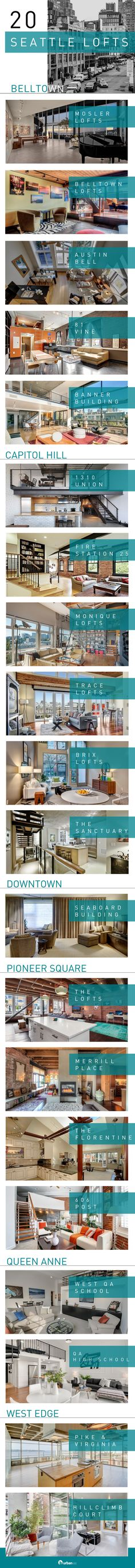 Looking for a Seattle Loft? We put together a free guide to show you 20 Seattle Lofts we think you should consider. This list was designed for you!