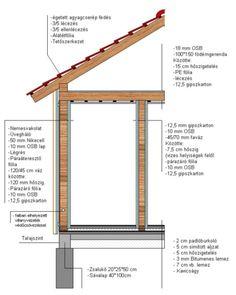 Napenergia: Rezsiköltség csökkentés = Környezetvédelem - Családi ház Olcsón, energia takarékos