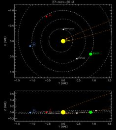 Anticipated STEREO observations of Comet ISON