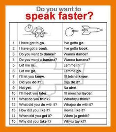 EwR.Speaking Poster #English Do you want to speak faster?
