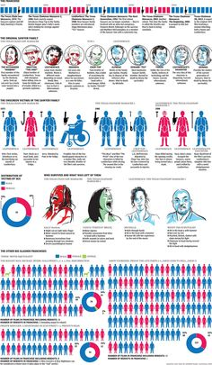 Texas Chainsaw Kill Chart - Awesome