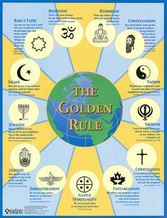 The Golden Rule in the world's major religions.