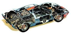 Ford Gt40 Cutaway Photo Mug Gourmet Tea Gift Basket