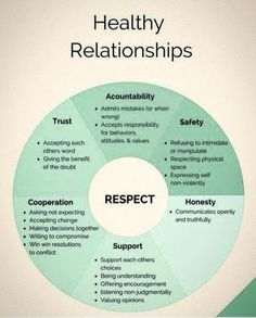 Healthy Relationships 220676450475804093 - I feel like a lot of books forget what's healthy and what's not. Nothing is perfect in relationships but don't make readers fall for one that is hurtful. Healthy Relationships Source by emmaiva Marriage Relationship, Marriage Tips, Love And Marriage, Relationship Challenge, Communication Relationship, Relationship Problems, Relationship Psychology, Relationship Questions, Holistic Healing