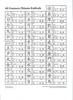 40 common radicals in Chinese (Simplified)