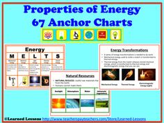 Properties of Energy Anchor Charts