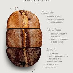 How to find the right coffee roast for you Learn more about the various coffees in Starbucks roast spectrum. Blonde, Medium or Dark — there is a coffee roast for everyone. Coffee Menu, Coffee Tasting, Coffee Type, Best Coffee, Coffee Drinks, Coffee Shop, Coffee Coffee, Coffee Lovers, Coffee Bean Art