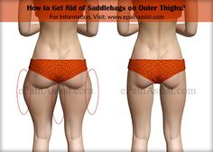 The extra bit of fat around the outer thighs and buttocks are called saddlebags. If you're wondering how to get rid of saddlebags on outer thighs, then there are quite a few tactics you can employ like performing high intensity cardio workout, building muscle mass around lower body, doing home based body weight exercises etc.
