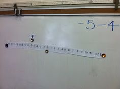 """Using a number line and """"little man"""" to help with adding and subtracting positive and negative integers. can see it with box & whisker Teaching Activities, Math Resources, Teaching Math, Maths, Math Fractions, Multiplication, Teaching Ideas, Math Teacher, Math Classroom"""