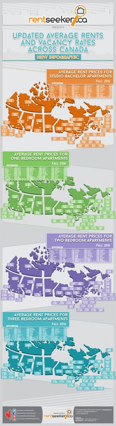 Map: This is What it Costs to Rent an Apartment in Major Cities Across Canada vi. Map: This is Wha Real Estate Prices, Real Estate News, Two Bedroom Apartments, One Bedroom Apartment, Apartment Finder, Financial News, Real Estate Marketing, Infographic, Canada