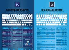 Ultimate Cheat Sheets for Photoshop and Lightroom ~ An ultimate single-page cheat sheet for looking up keyboard shortcuts in Photoshop CC and Lightroom CC Adobe Photoshop, Photoshop Keyboard, Tutorial Photoshop, Photoshop Express, Effects Photoshop, Photoshop Design, Photoshop Actions, Photoshop Illustrator, Photoshop Brushes