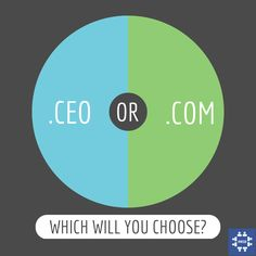 Executive Personal Branding and Your Domain Name: dotCOM or dotCEO? #personalbrand