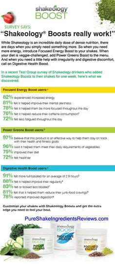 Shakeology Boosts Focused Energy Power Greens Digestive Health