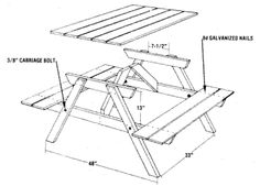 Build a picnic table from five easy pieces. This basic picnic table design is low-cost and easy to build. From MOTHER EARTH NEWS magazine.