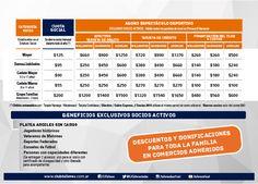 Ante el aumento de la AFA en las entradas se mantienen los precios de abonos para Socios Club Atlético Talleres  Ante el anuncio del Comité Ejecutivo de la Asociación del Fútbol Argentino que determina el aumento en el valor de las entradas en todas las categorías para la Temporada 2016 Club Talleres reitera la decisión tomada por la Comisión Directiva de mantener los precios de todos los abonos fútbol para Socios ya comunicados.  Todo lo que necesitás saber para asociarte  via IFTTT