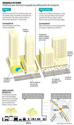 Plano Diretor paulistano exige lojas em prédios perto de corredores - 26/08/2013 - Cotidiano - Folha de S.Paulo