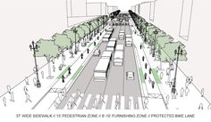 A new design for San Francisco's grand thoroughfare is finally emerging